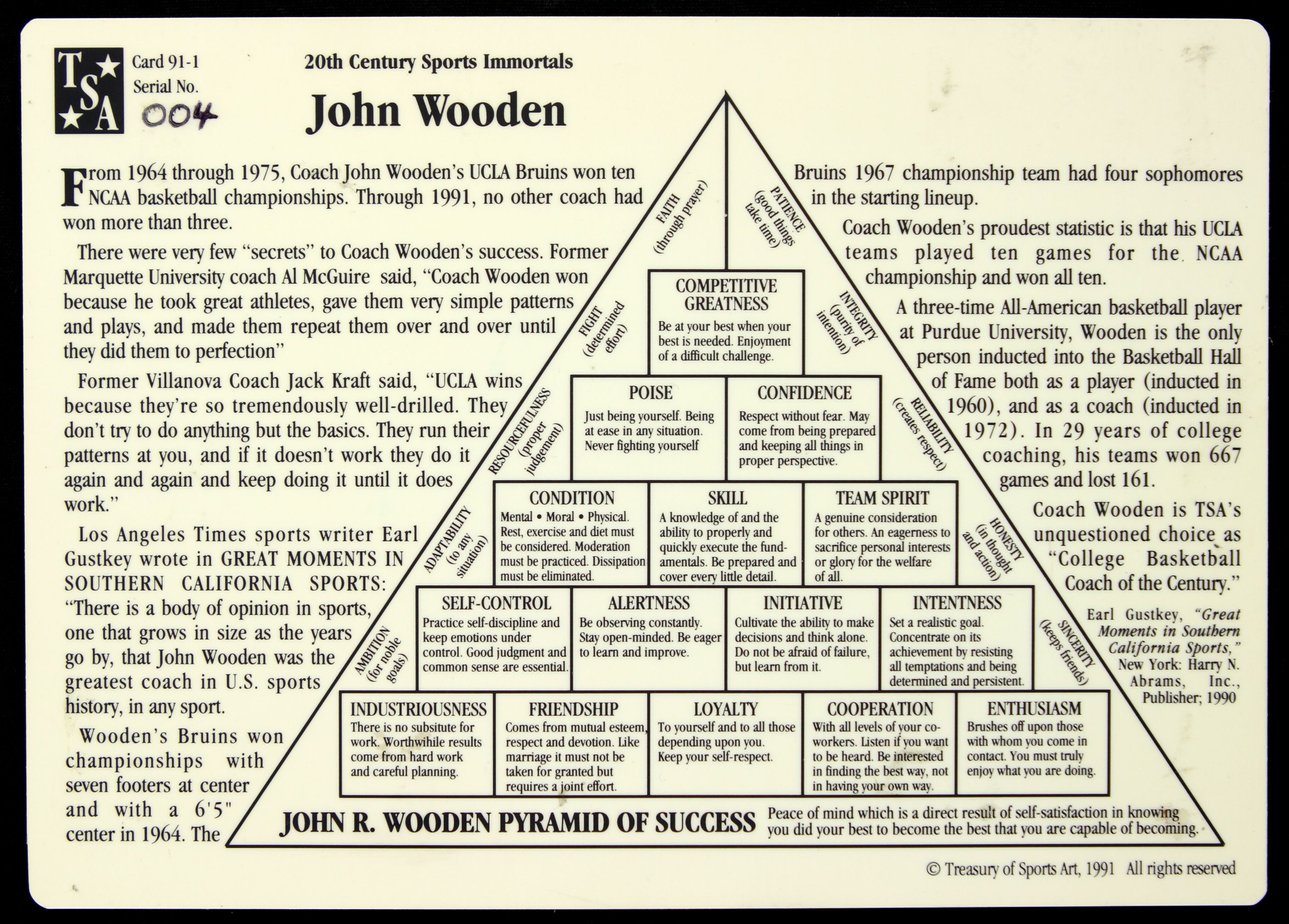 graphic relating to John Wooden Pyramid of Success Printable called Good deal Matter - 1991 John Picket UCLA Bruins Signed Treasury of
