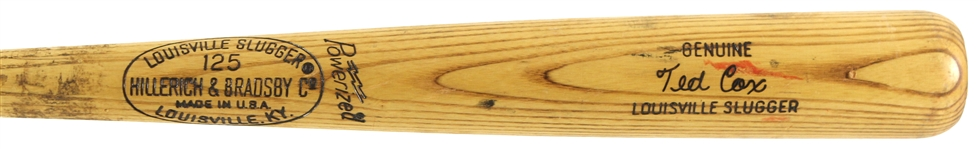 1973-75 Ted Cox Minor Leagues H&B Louisville Slugger Professional Model Game Used Bat (MEARS LOA)