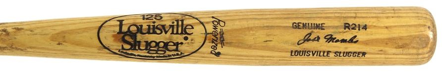 1980-82 Jose Morales Twins/Orioles Louisville Slugger Professional Model Game Used Bat (MEARS LOA)